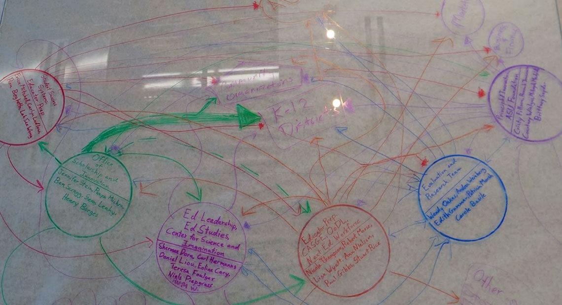 Ideas sketched out on glass with dry erase markers